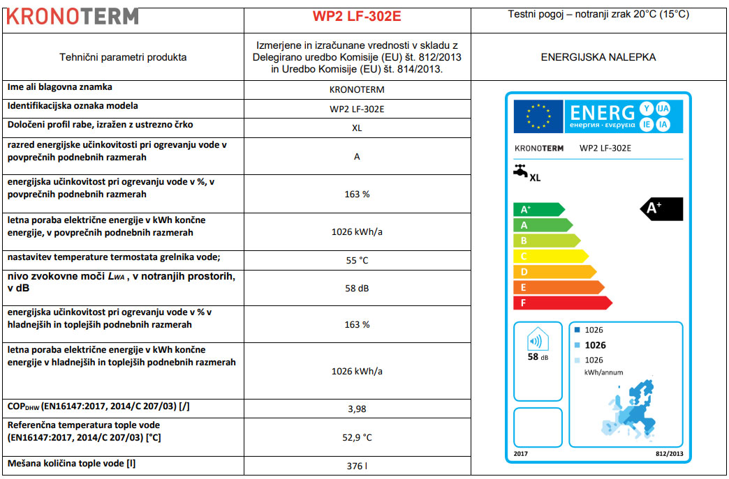Energetska izkaznica Kronoterm ECO 302E