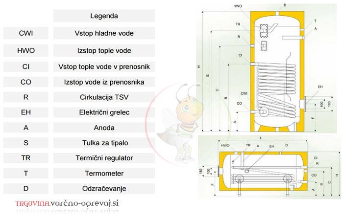 Sunsystem grelnik sanitarne vode SN