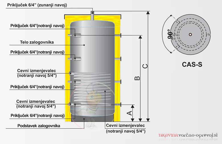 Zalogovnik centrometal CAS S - hranilnik tople vode z izmenjevalcem