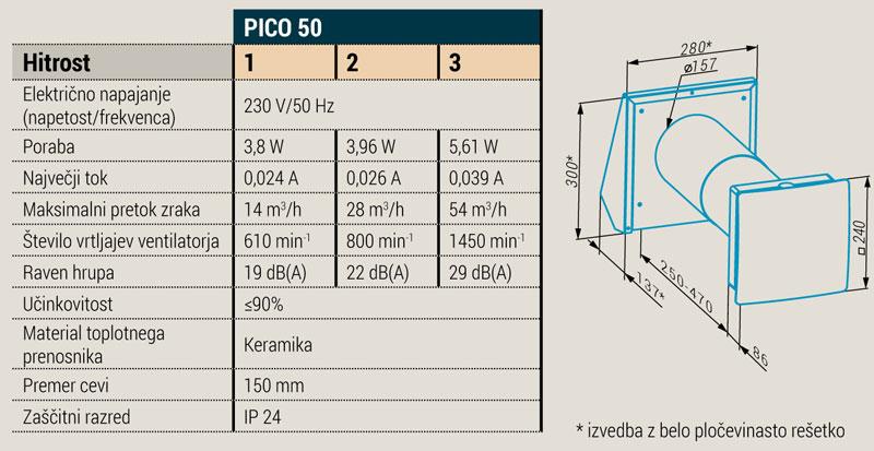 Rekuperator Orca Pico 50 tehnični podatki