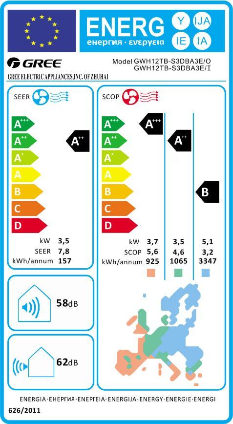 Gree Hansol energetska12